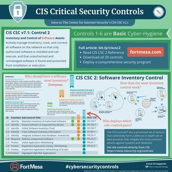 CIS CSC v7.1 Control 2